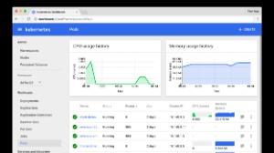 Configuring Kubernetes Dashboard Service