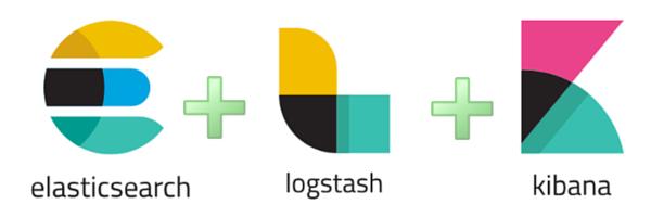 Installing the ELK Stack on Docker Container